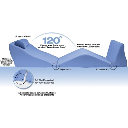 Contour BackMax Foam Wedge Pillow System