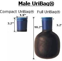 Male Uribag Urinal